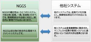 ネオネットNGGS他社比較イメージ