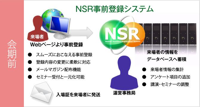 NSR事前登録システム会期前利用メリット