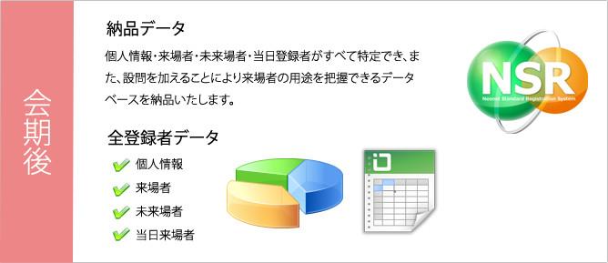 NSR事前登録システム会期後データ活用