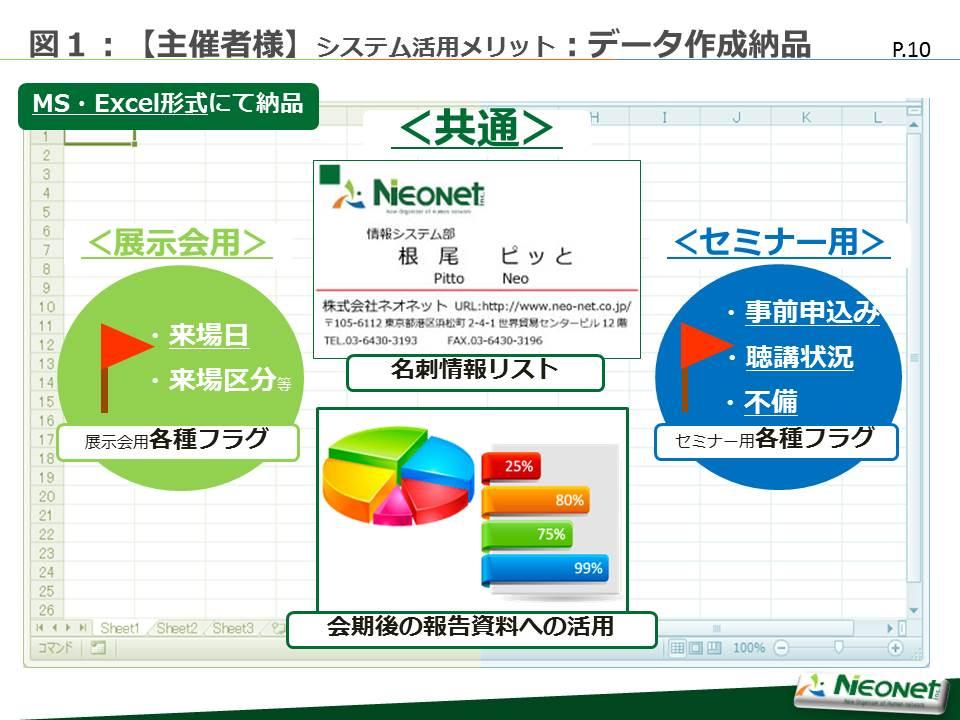 データ納品イメージ
