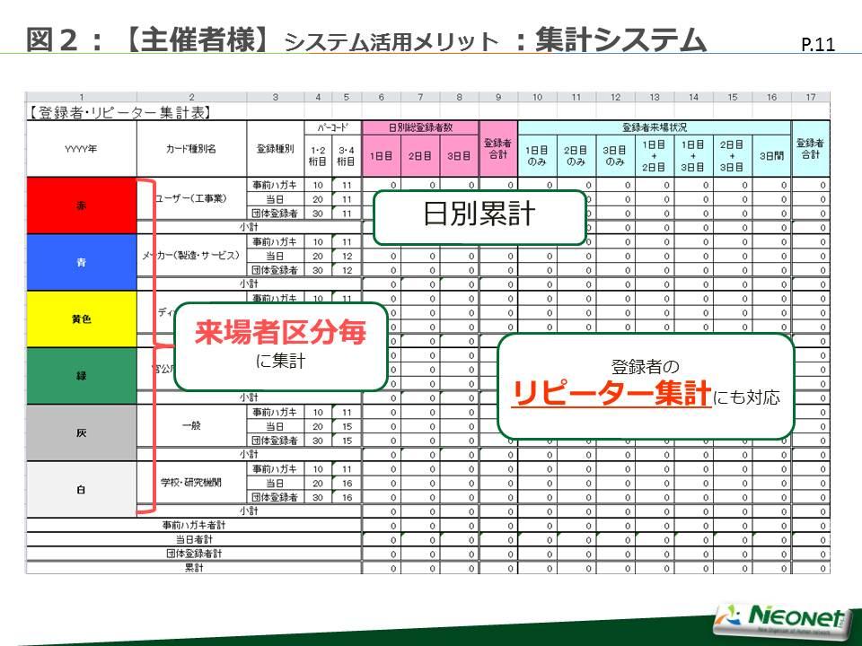 集計システムイメージ