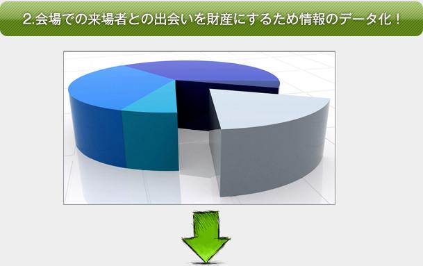 データイメージ
