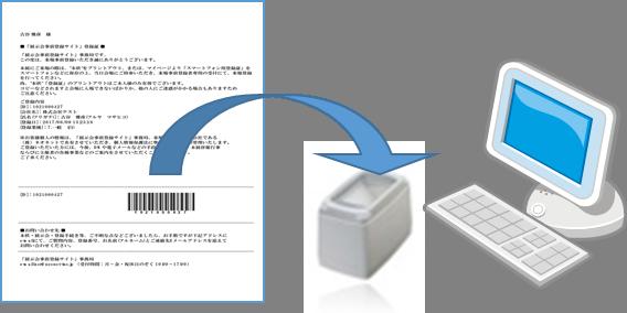 ネオネットNSR受付システムイメージ
